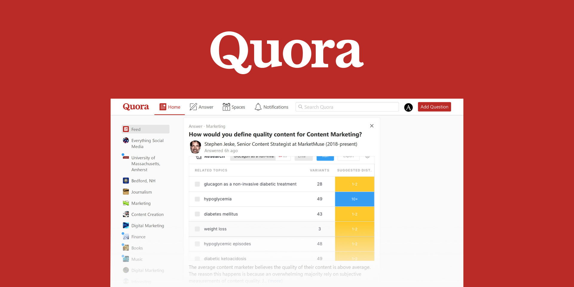 Digital Marketing on Quora