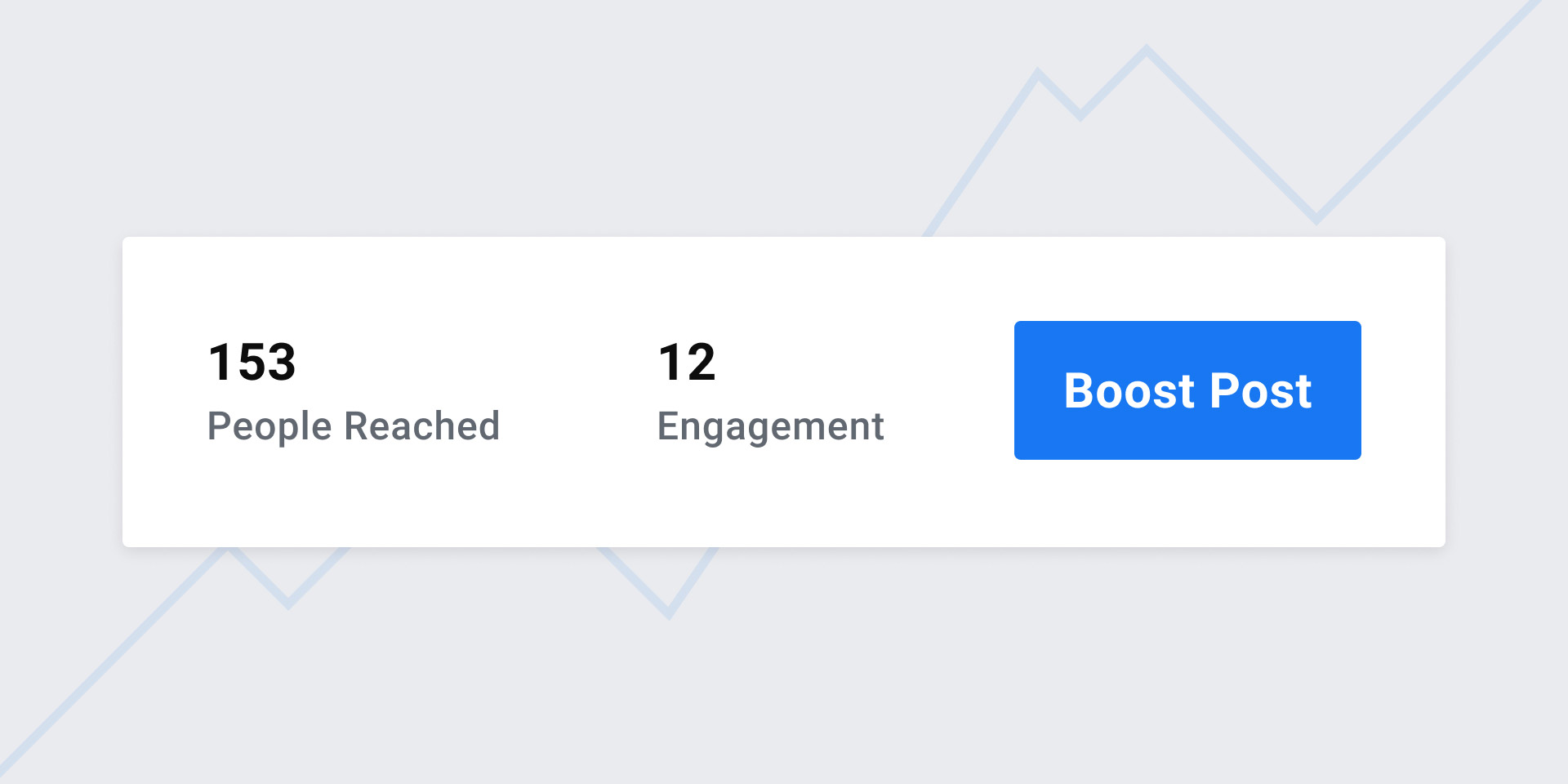 Boosted Posts vs. Ads