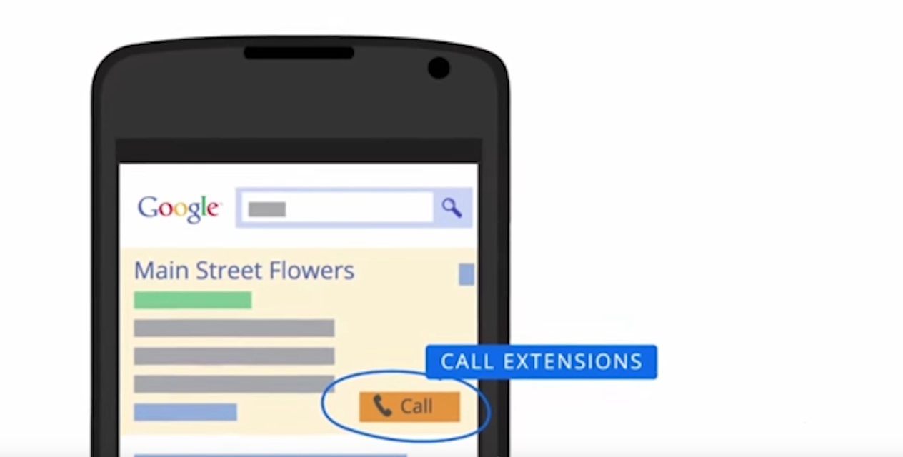 Google automatically adds call extensions to AdWords