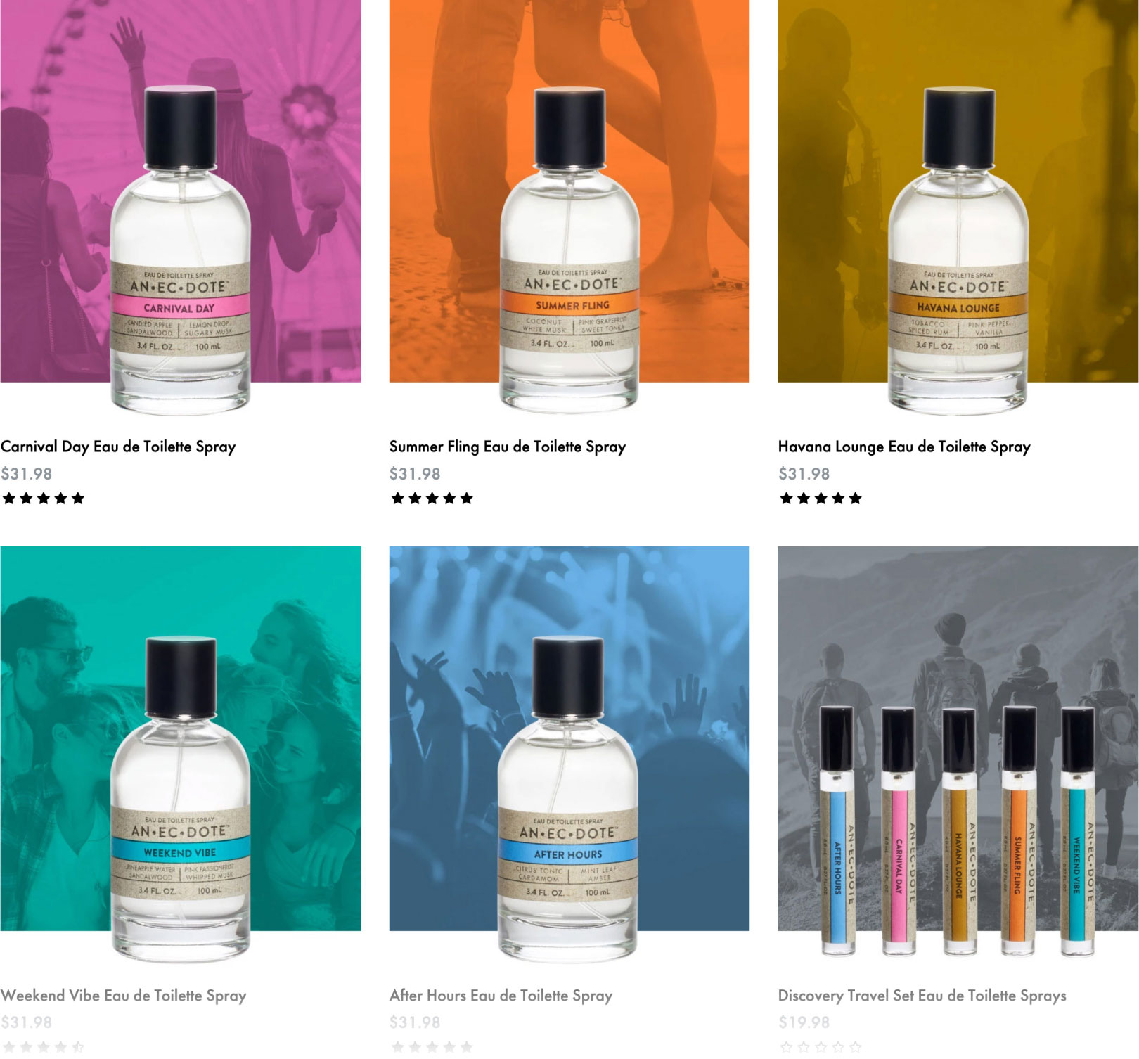 Anecdote Fragrances - Brand Story