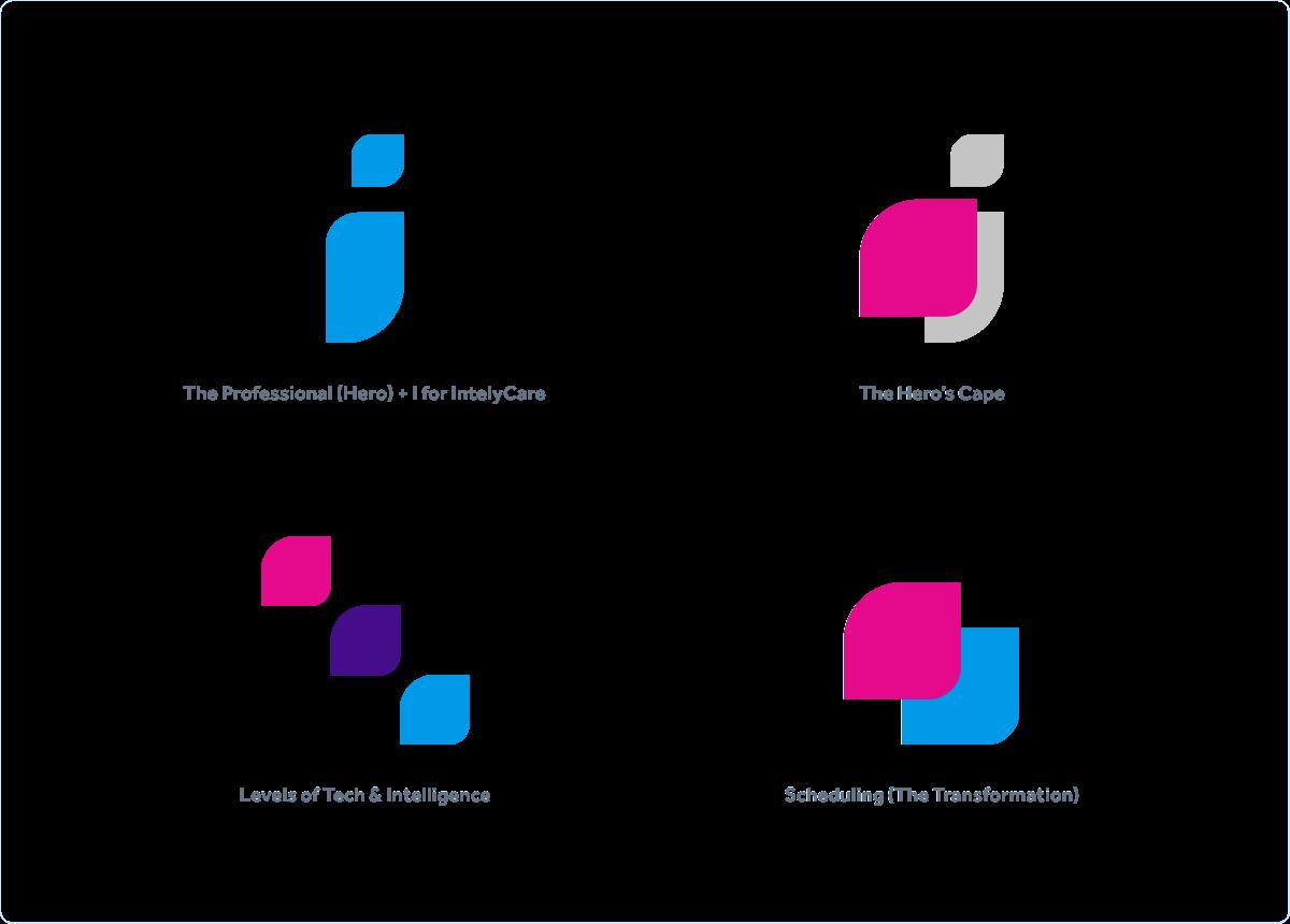 IntelyCare - Logo meanings