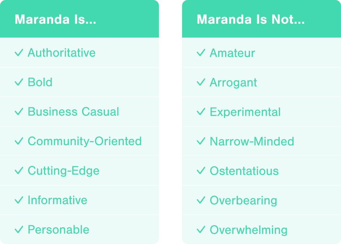 Maranda verbal branding