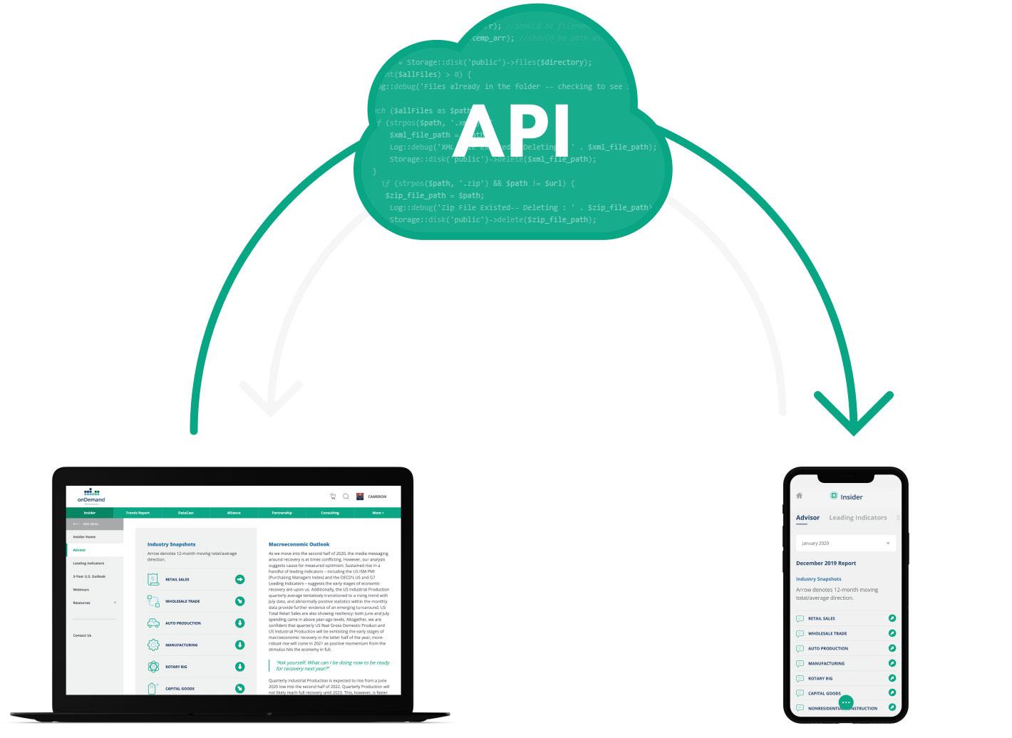 onDemand API system